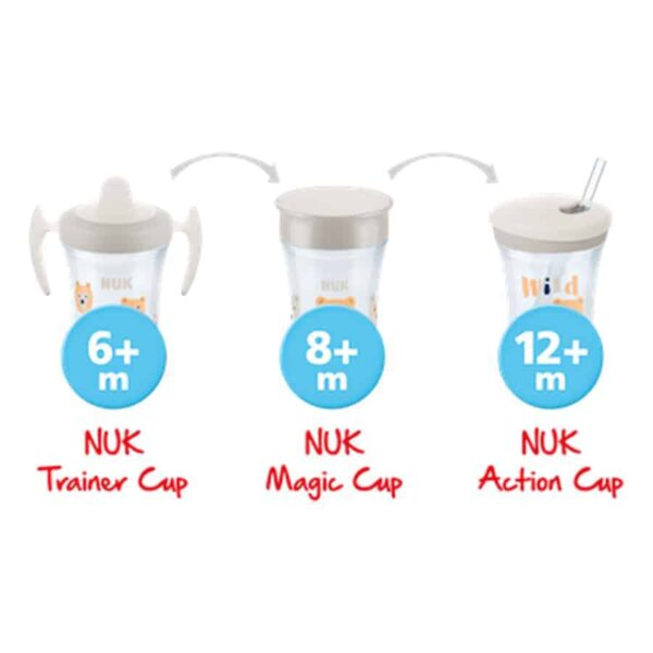 Nuk-trainer-cup-230ml-with-spout